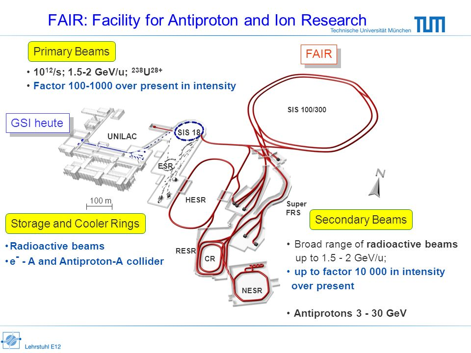 FAIR: Facility for Antiproton and Ion Research