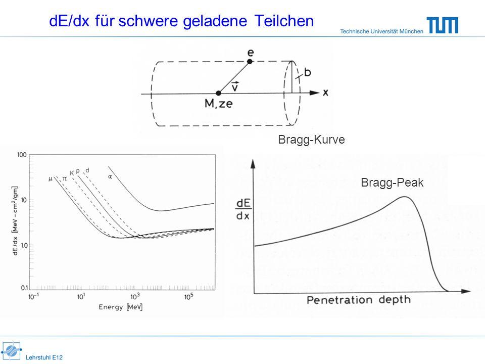 dE/dx für schwere geladene Teilchen