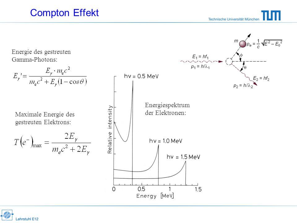 Compton Effekt Energie des gestreuten Gamma-Photons: Energiespektrum