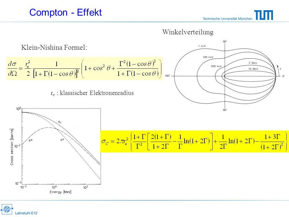 Compton - Effekt Winkelverteilung Klein-Nishina Formel: