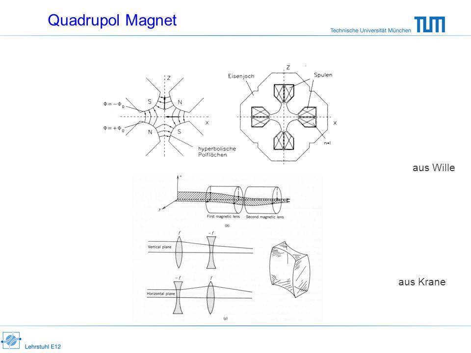 Quadrupol Magnet aus Wille aus Krane