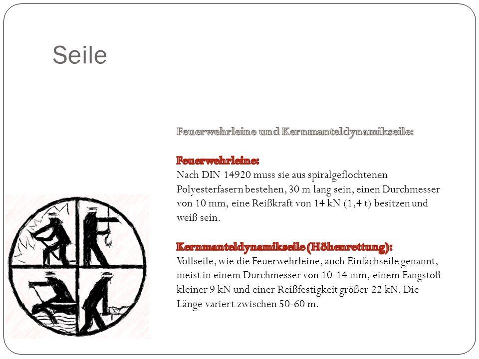 Seile Feuerwehrleine und Kernmanteldynamikseile: Feuerwehrleine: