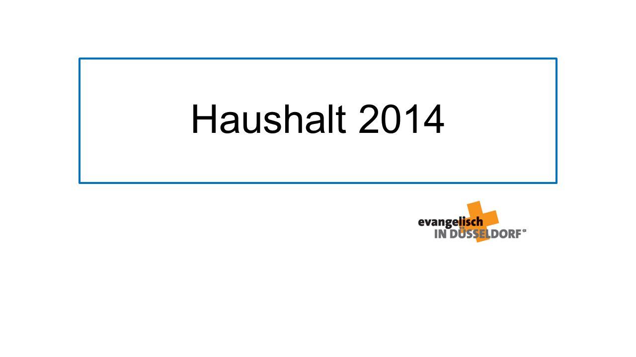 Haushalt 2014