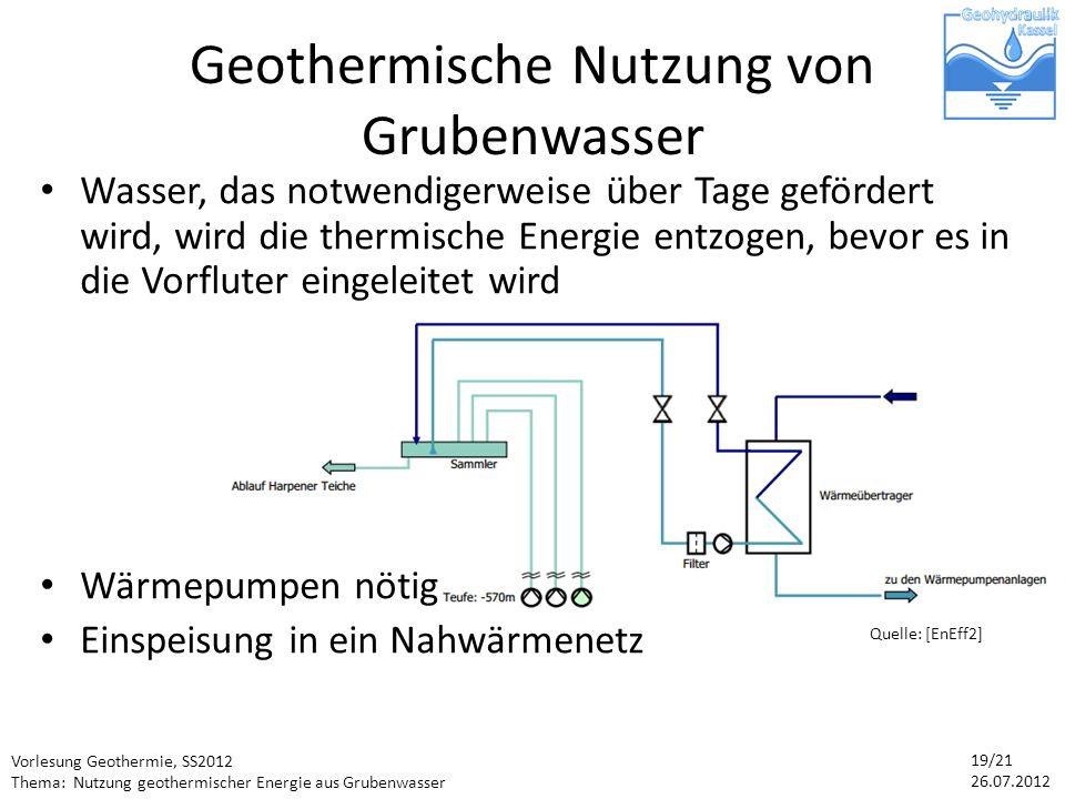 Geothermische Nutzung von Grubenwasser