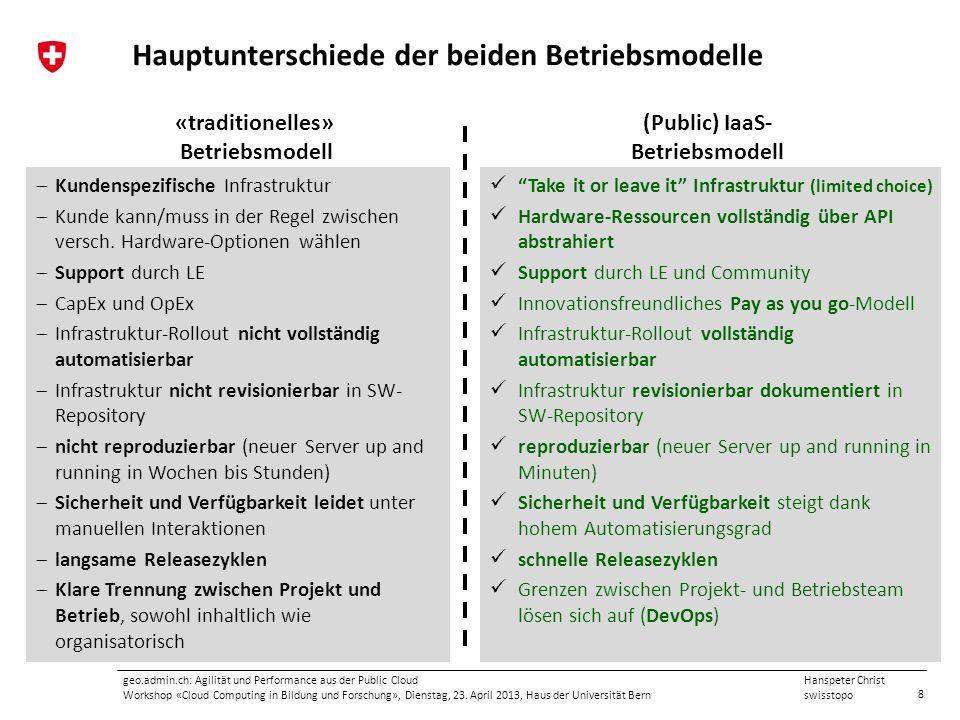 (Public) IaaS- Betriebsmodell