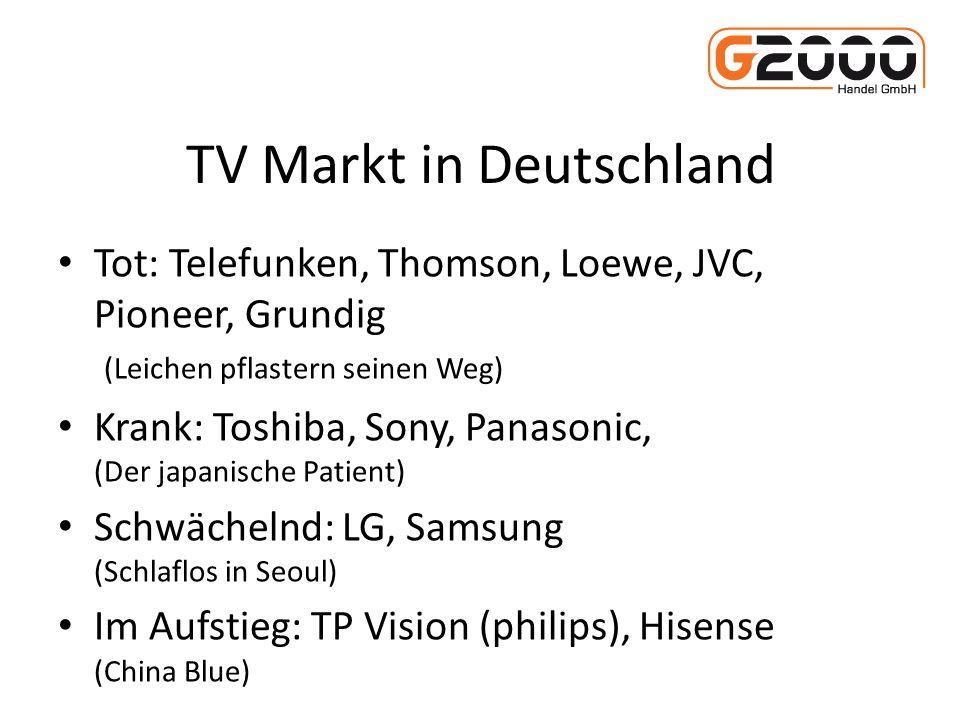 TV Markt in Deutschland