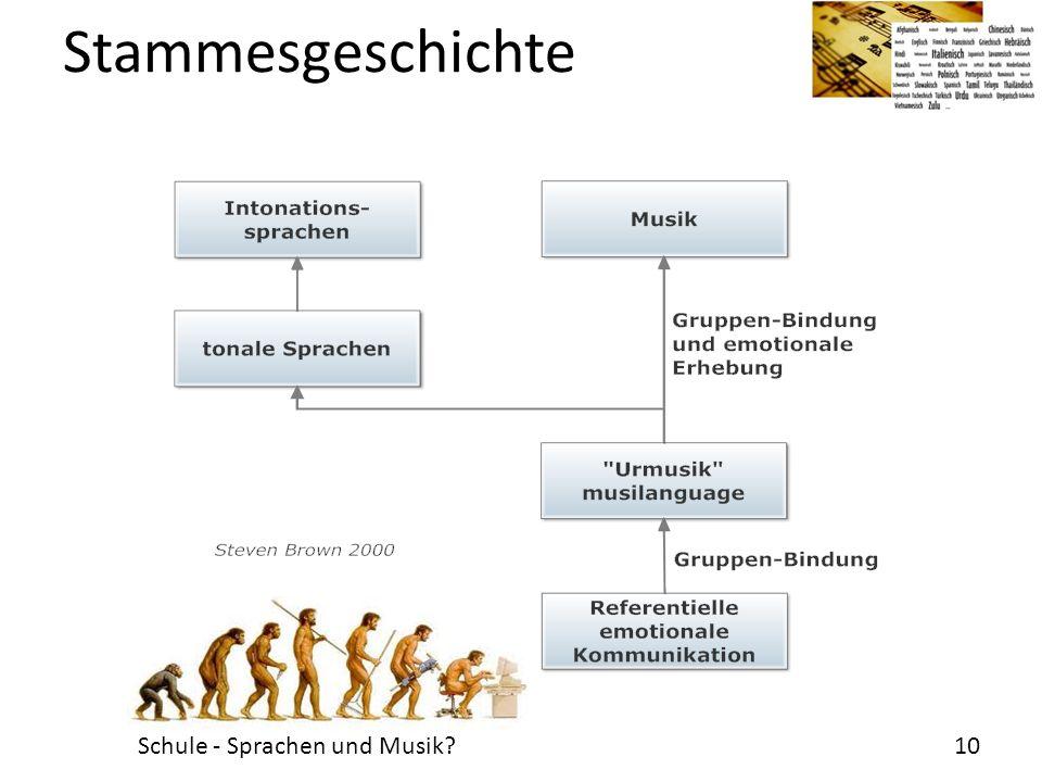Stammesgeschichte Schule - Sprachen und Musik