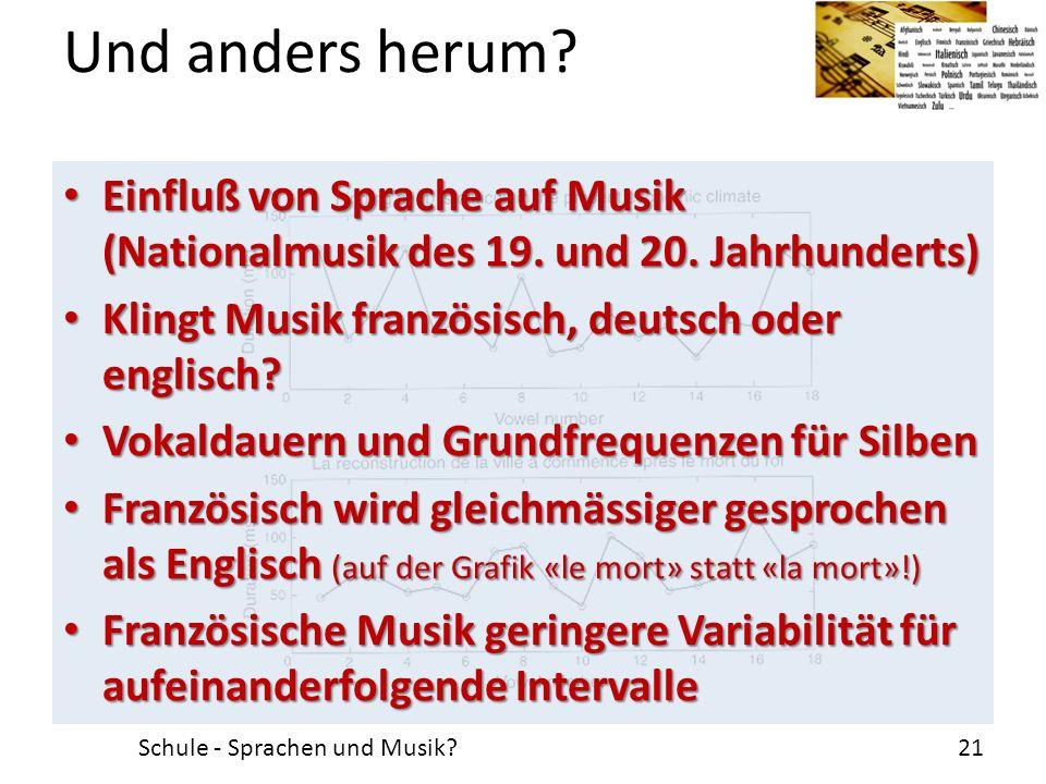 Und anders herum Einfluß von Sprache auf Musik (Nationalmusik des 19. und 20. Jahrhunderts) Klingt Musik französisch, deutsch oder englisch
