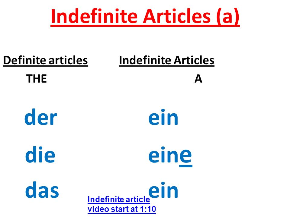 Indefinite Articles (a)