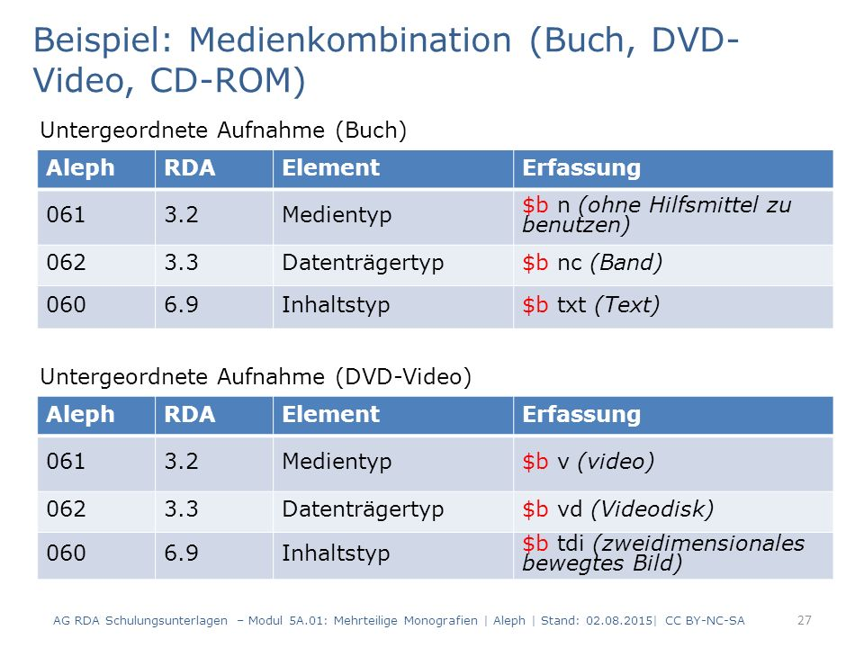 Beispiel: Medienkombination (Buch, DVD-Video, CD-ROM)