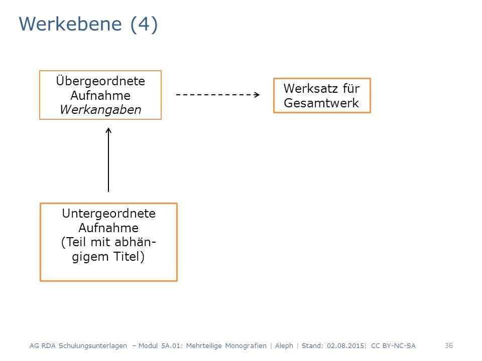 Werkebene (4) Übergeordnete Aufnahme Werksatz für Gesamtwerk