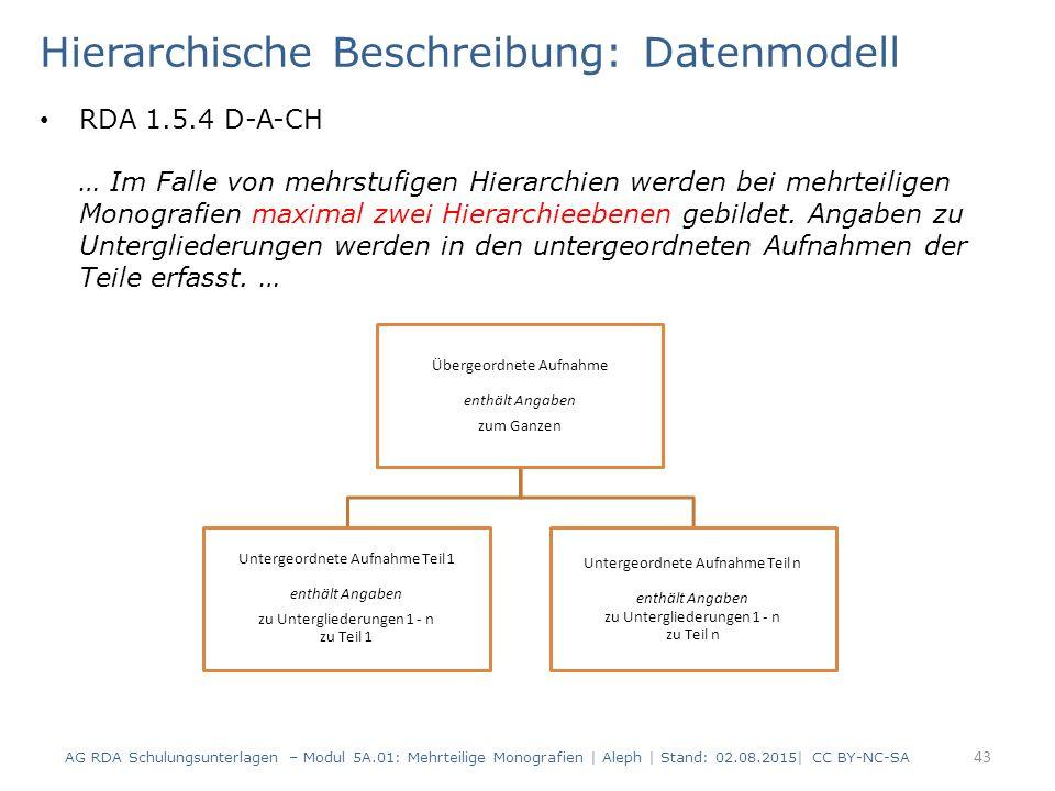 Hierarchische Beschreibung: Datenmodell