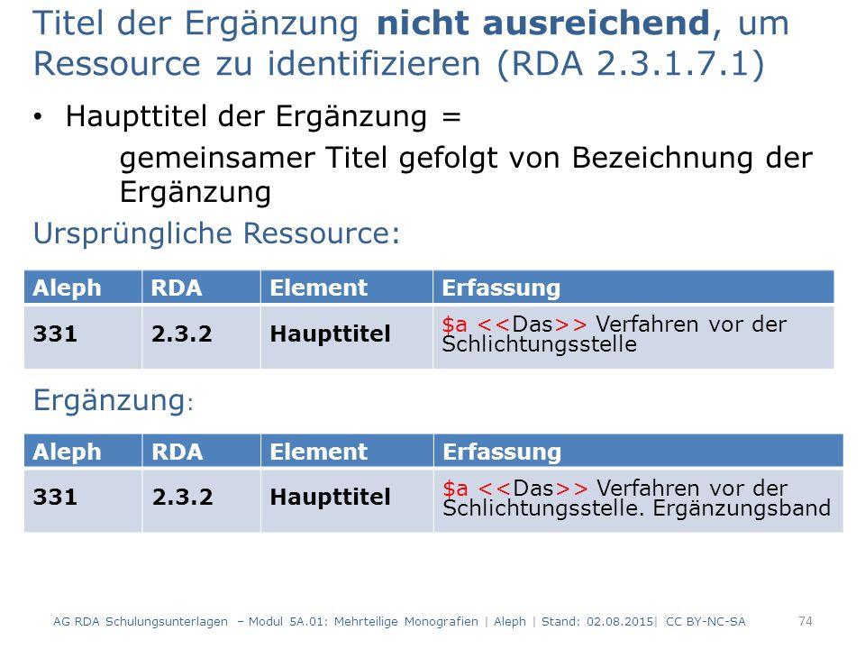 Titel der Ergänzung nicht ausreichend, um Ressource zu identifizieren (RDA 2.3.1.7.1)