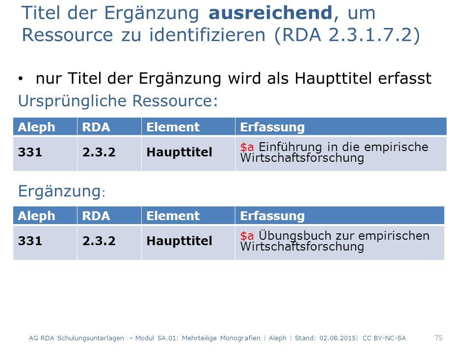 Titel der Ergänzung ausreichend, um Ressource zu identifizieren (RDA 2