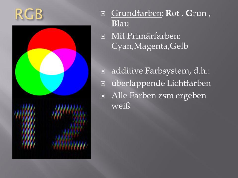 RGB Grundfarben: Rot , Grün , Blau Mit Primärfarben: Cyan,Magenta,Gelb