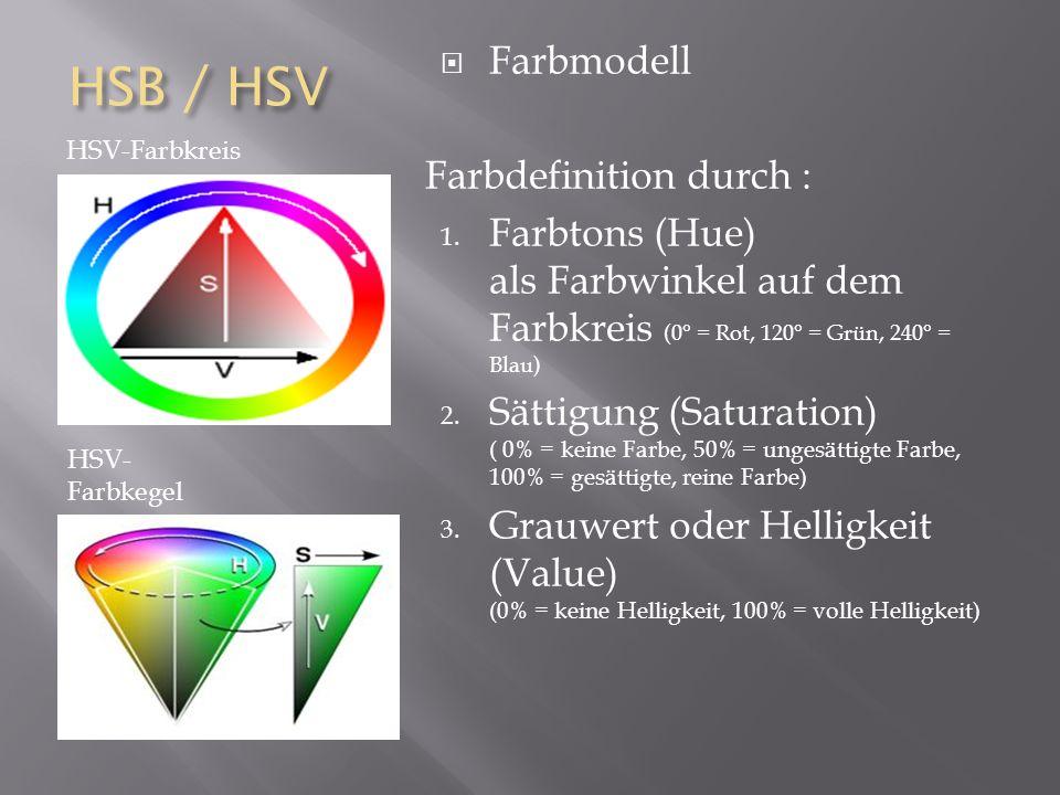 HSB / HSV Farbmodell Farbdefinition durch :