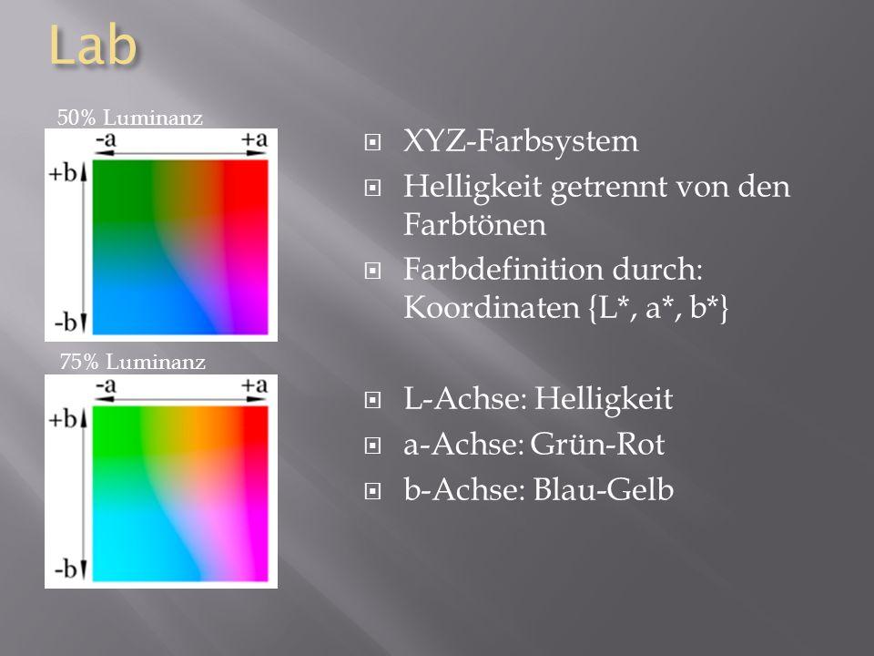 Lab XYZ-Farbsystem Helligkeit getrennt von den Farbtönen