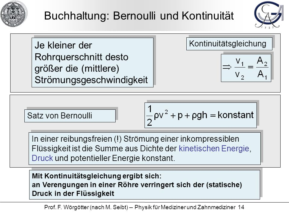 Buchhaltung: Bernoulli und Kontinuität