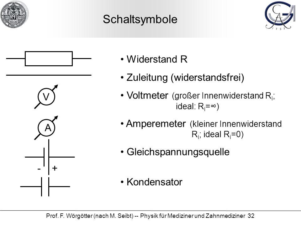 Schaltsymbole Widerstand R Zuleitung (widerstandsfrei)