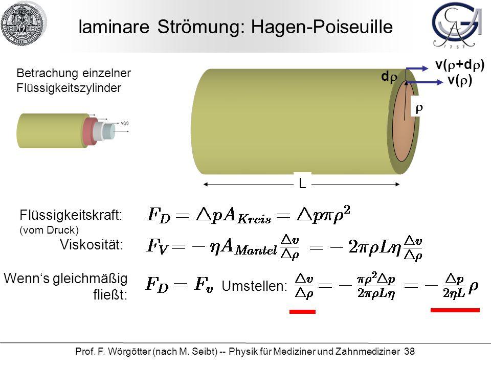 laminare Strömung: Hagen-Poiseuille