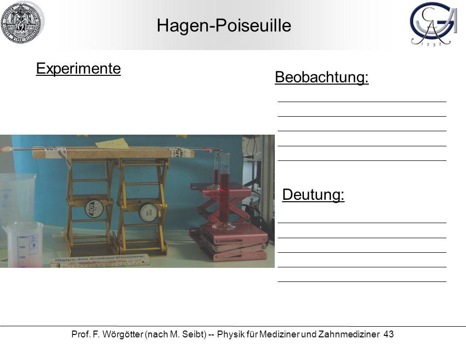 Hagen-Poiseuille Experimente Beobachtung: Deutung: