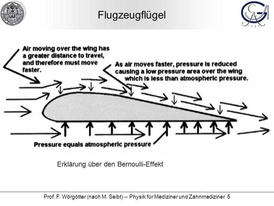 Flugzeugflügel Erklärung über den Bernoulli-Effekt