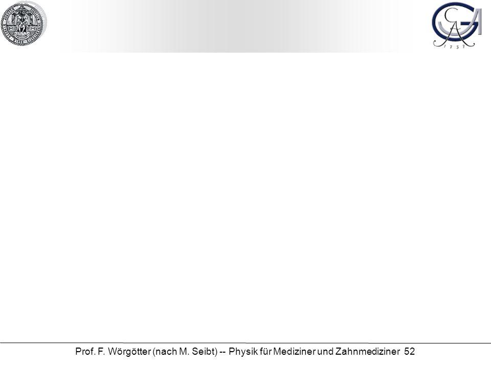 Prof. F. Wörgötter (nach M
