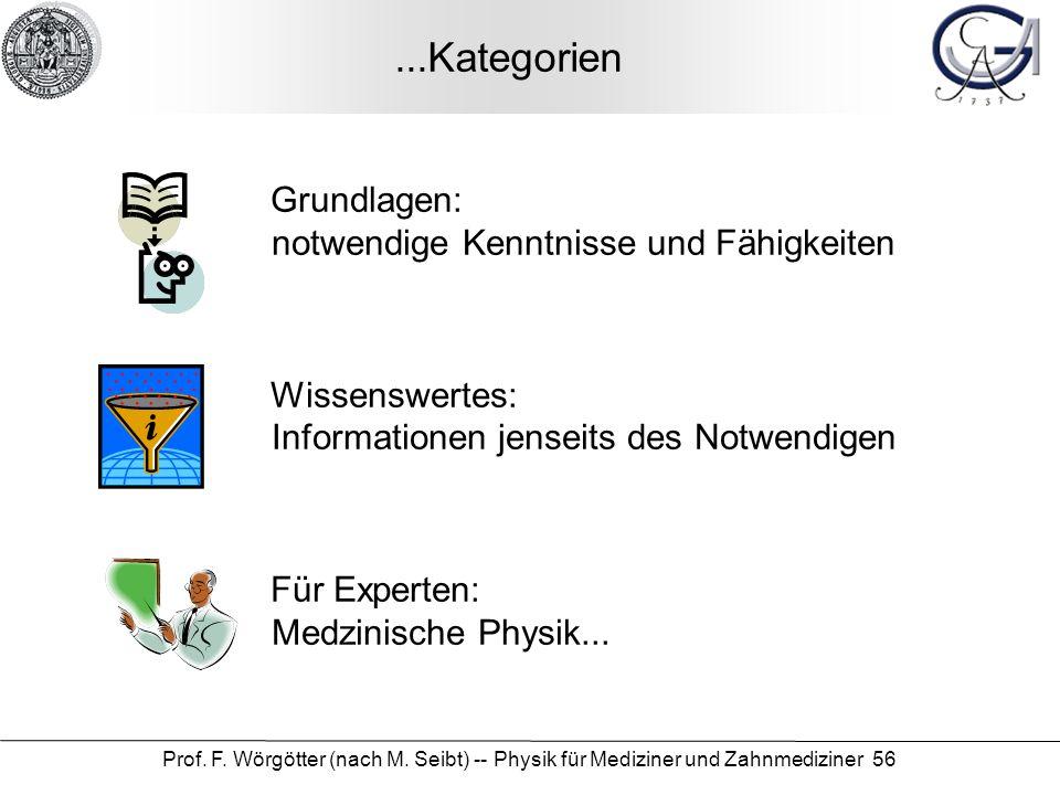 ...Kategorien Grundlagen: notwendige Kenntnisse und Fähigkeiten