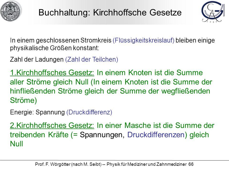 Buchhaltung: Kirchhoffsche Gesetze