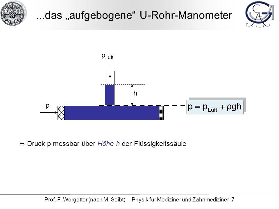 """...das """"aufgebogene U-Rohr-Manometer"""