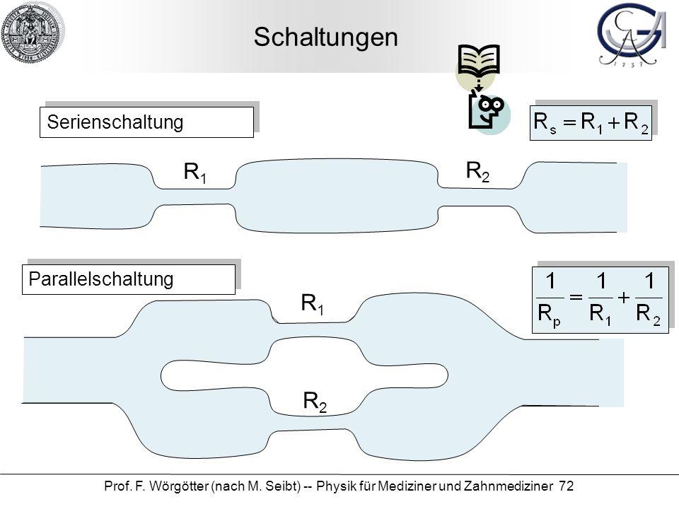 Schaltungen R1 R2 R1 R2 Serienschaltung Parallelschaltung