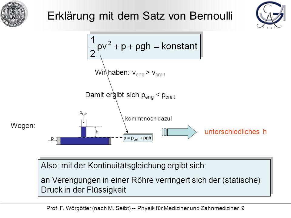 Erklärung mit dem Satz von Bernoulli