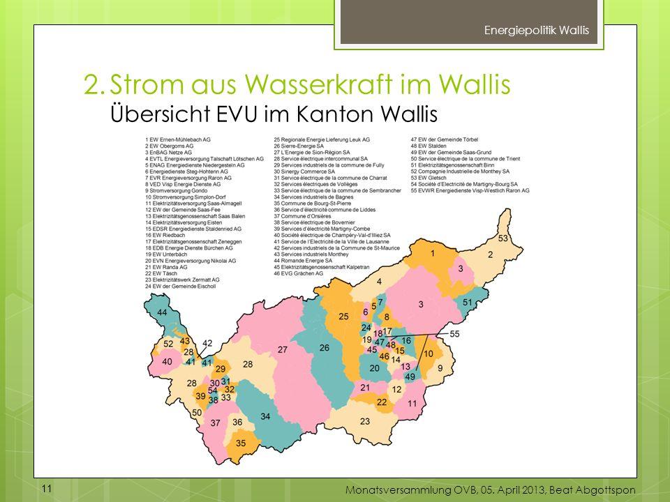 2. Strom aus Wasserkraft im Wallis Übersicht EVU im Kanton Wallis