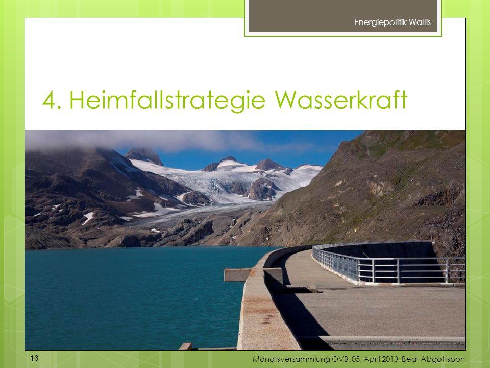 4. Heimfallstrategie Wasserkraft