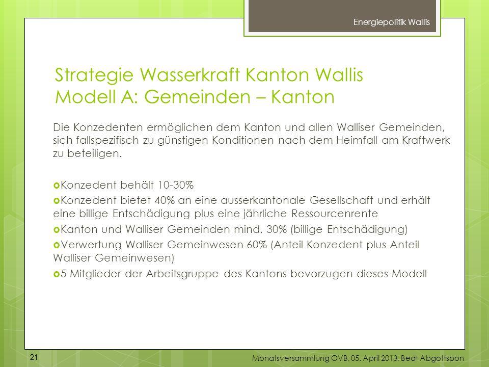 Strategie Wasserkraft Kanton Wallis Modell A: Gemeinden – Kanton