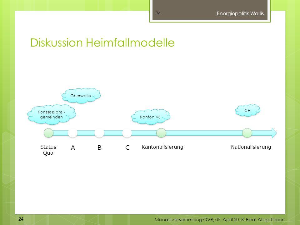 Diskussion Heimfallmodelle