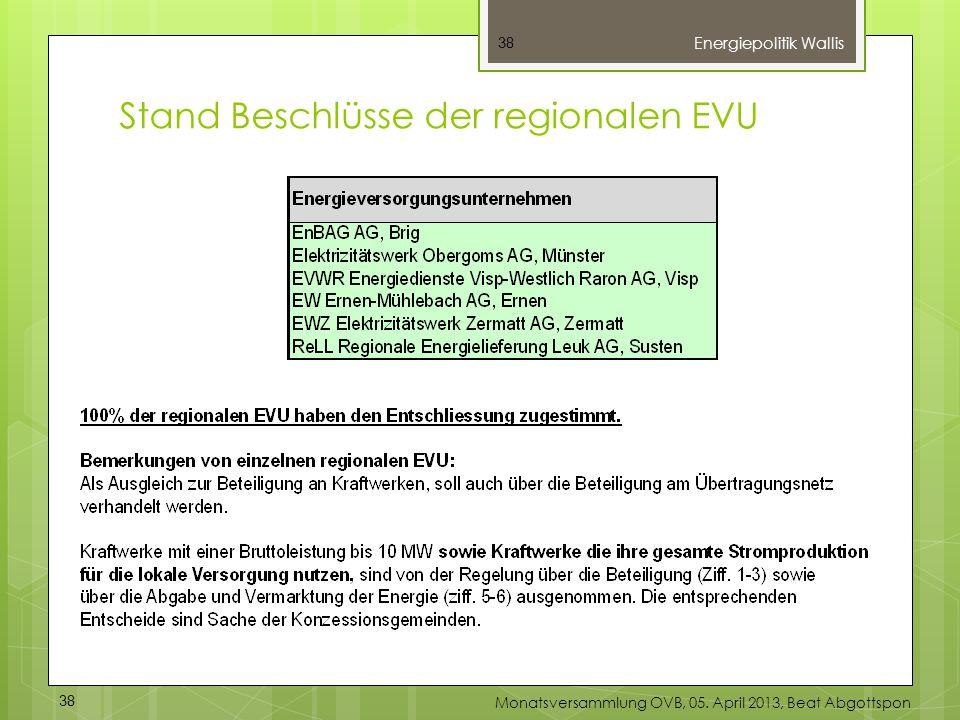 Stand Beschlüsse der regionalen EVU