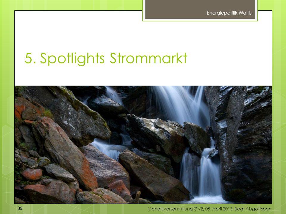5. Spotlights Strommarkt