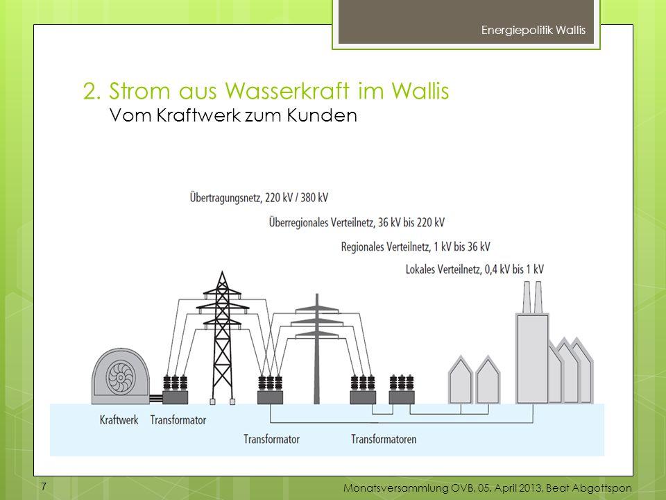 2. Strom aus Wasserkraft im Wallis Vom Kraftwerk zum Kunden