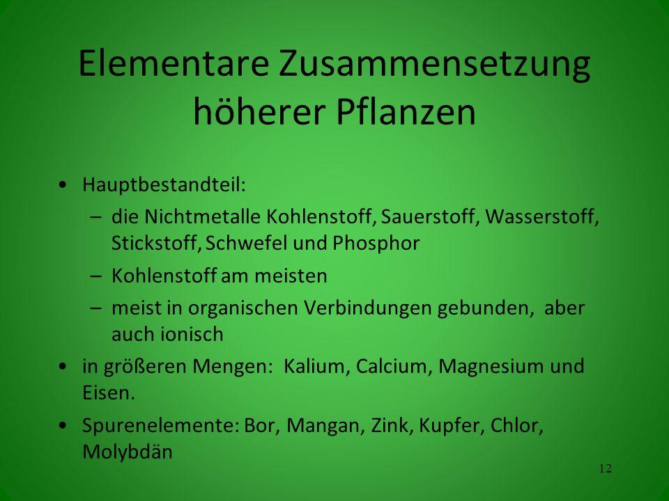 Elementare Zusammensetzung höherer Pflanzen
