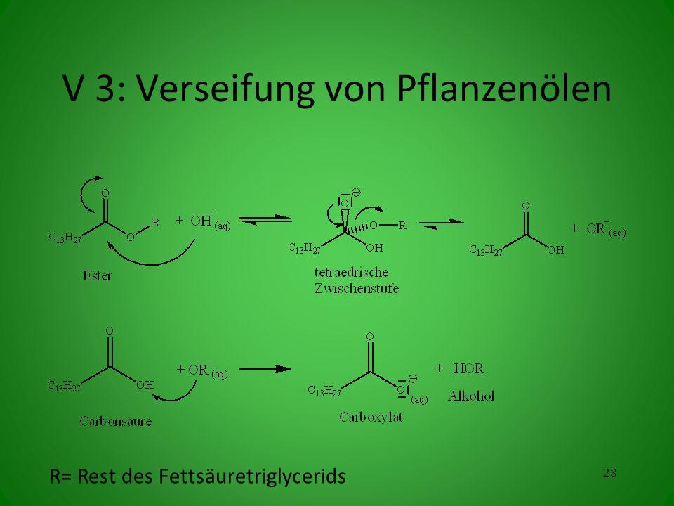 V 3: Verseifung von Pflanzenölen