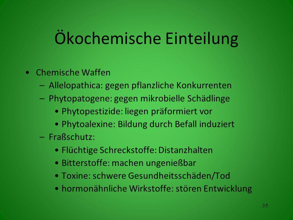 Ökochemische Einteilung