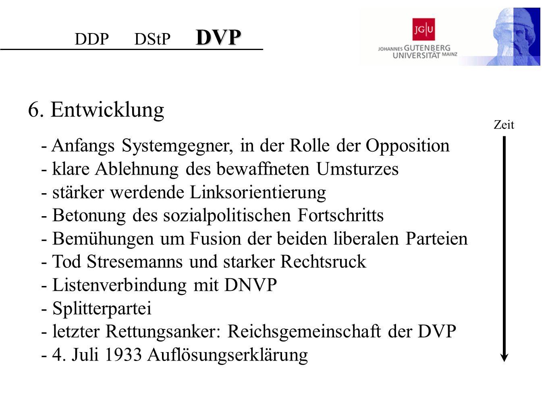 6. Entwicklung - Anfangs Systemgegner, in der Rolle der Opposition