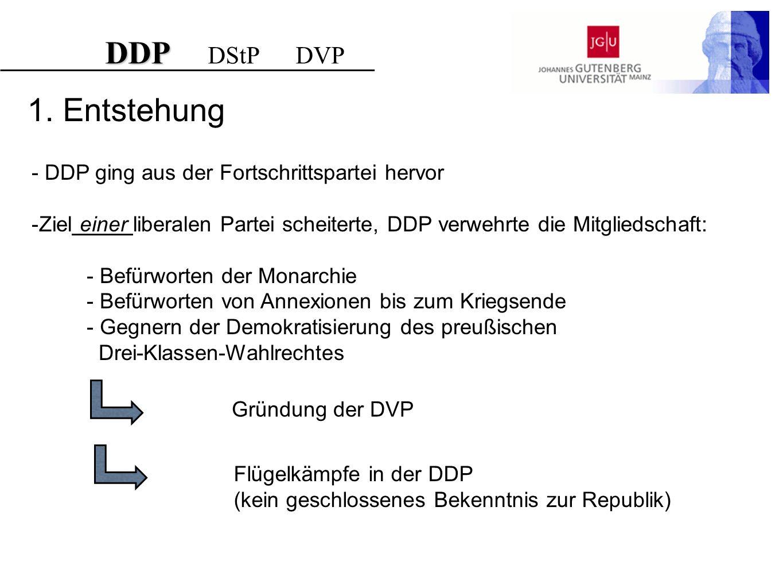 DDP DStP DVP 1. Entstehung