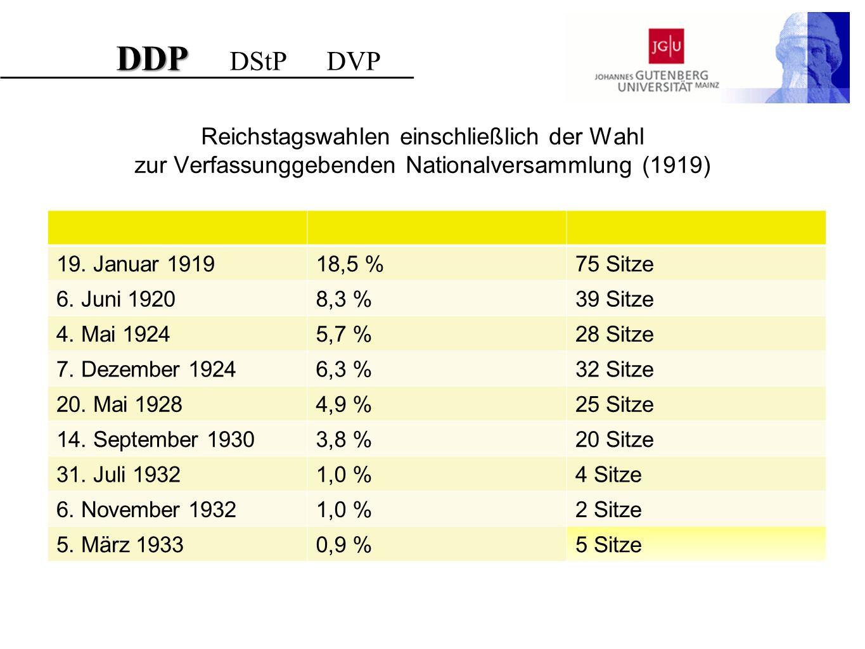 DDP DStP DVP Reichstagswahlen einschließlich der Wahl zur Verfassunggebenden Nationalversammlung (1919)