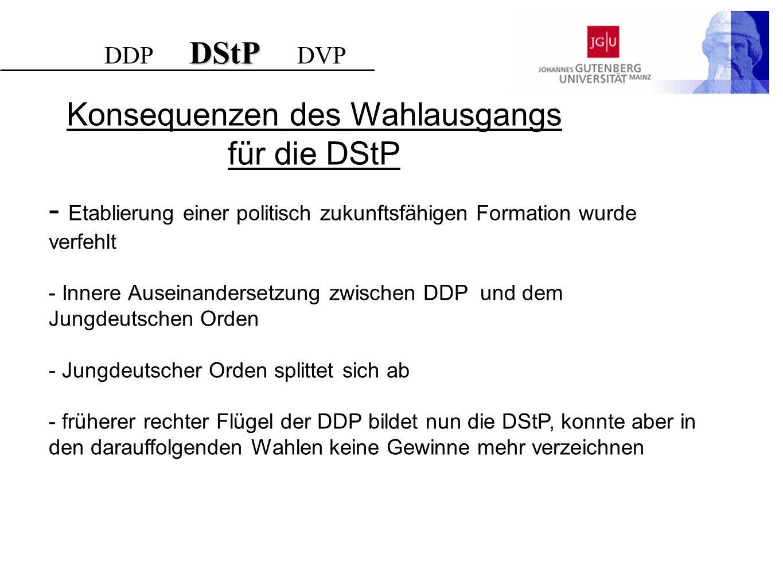 Konsequenzen des Wahlausgangs für die DStP