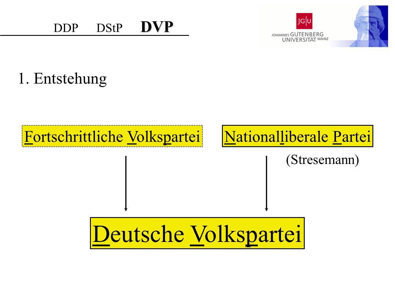 Deutsche Volkspartei 1. Entstehung Fortschrittliche Volkspartei