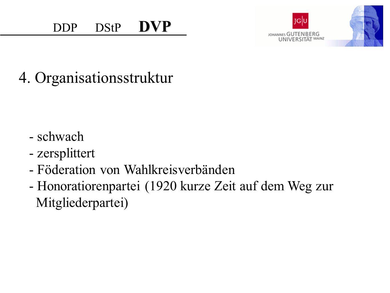 4. Organisationsstruktur