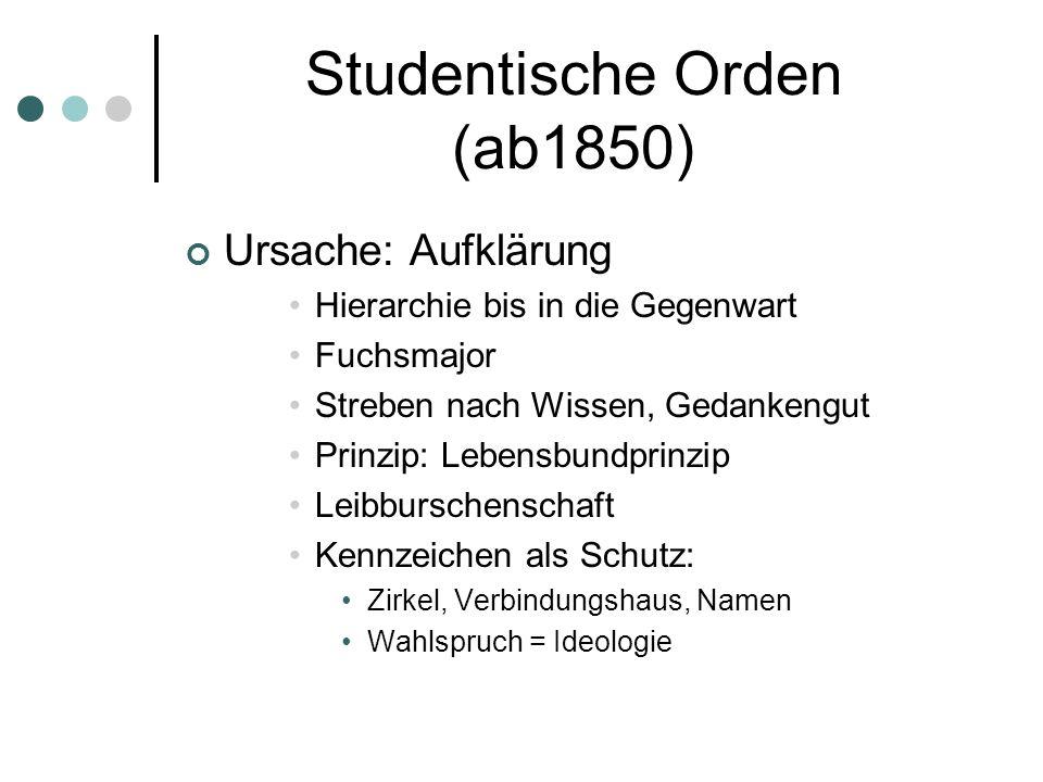 Studentische Orden (ab1850)