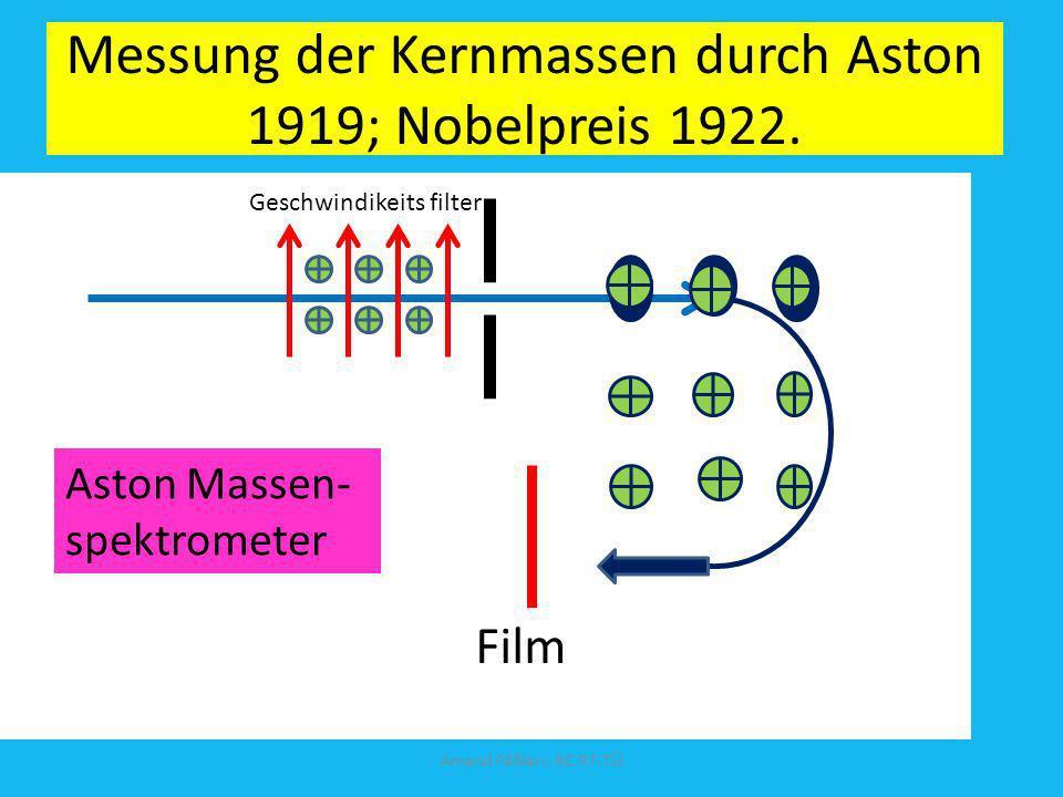 Messung der Kernmassen durch Aston 1919; Nobelpreis 1922.